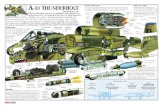 A-10 Thunderbolt - Serious DEEP-DISH ass kicking. Born WITH AN ATTITUDE so bad it could even survive in the hood, in Iraq, in Baghdad, in Kuwait, and even with the new Armata tank being released, it takes those out in droves; I Kid You NOT!