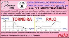 CURSO DE MATEMÁTICA ENEM 2016 QUESTÃO 144 PROVA ROSA RESOLVIDA EXAME NAC... https://youtu.be/6zEuZgKxowE