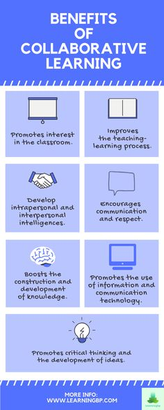 Benefits of Collaborative Learning in the Classroom. In this infographic we present 7 benefits you can have when using collaborative learning. If you want to learn more about collaborative learning, activities related to it, and more click on the pin! #infographic #collaborativelearning #typesoflearning #learning #constructivism #learningmeaning #educationalpsychology #activities #example #preeschool #elementary #middleschool #technology #information #communication #strategies #kids #groups Brain Based Learning, Learning Skills, Learning Theory, Skills To Learn, Learning Process, Learning Activities, Educational Theories, Educational Psychology, Visible Learning