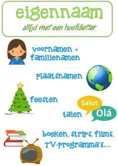 Plakatsprache: Eigenname © Sarah Verhoeven - Back To School Learn Dutch, Dutch Language, Classroom Language, Animal Crafts, School Projects, Back To School, Teacher, Letters, Writing
