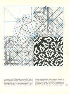 pattern analysis, Pattern in Islamic Art - PIA 077