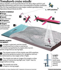 Tomahawk cruise missile (Aug. 29, 2013)