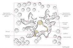 Image 10 of 16 from gallery of Instant House @ School Winning Proposal / B² Architecture. floor plan 02