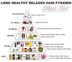 relaxed hair care regimen products