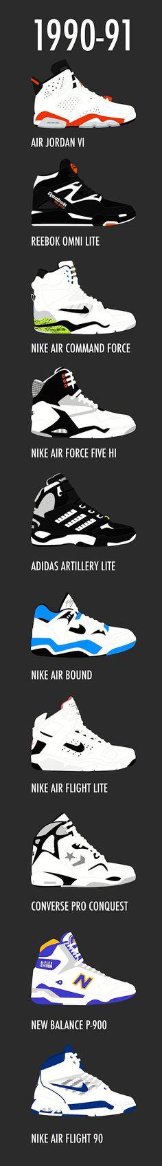 online retailer 44e28 c749d TOP Sneakesrs de los 90s Nike Free Runners, Schuhe Turnschuhe, Retro  Turnschuhe, Sneaker