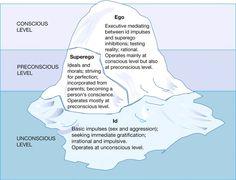 the iceberg metaphor t...