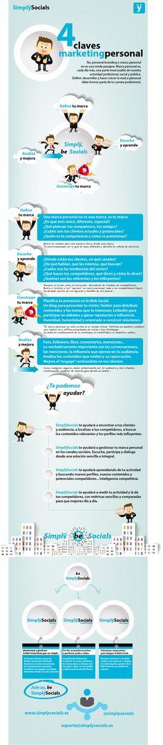 4 claves para el marketing personal. #Infografía #marcapersonal #personalbranding
