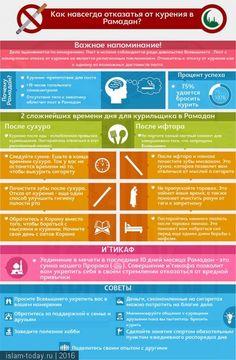 Инфографика. Часть 2 – фото – портал «Ислам сегодня» Islam, It Cast, Weather, Muslim