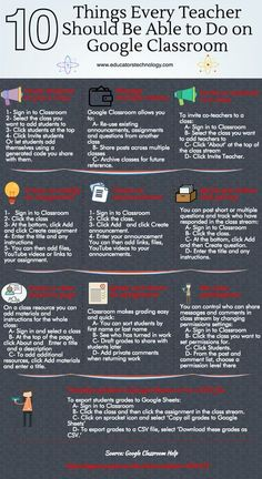 10 Basic Google Classroom Tasks Every Teacher Should Be Able to Do