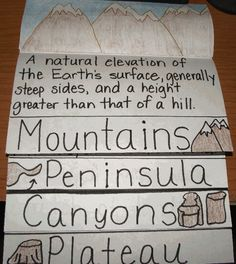 Landforms Flip Book w/ Definitions
