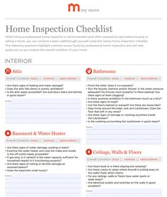 Expired listing letter letter pinterest letters for Home inspection tips