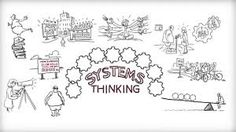 An educational/ instructional whiteboard style video explaining the principles behind systems thinking as it applies to business management. Thinking Strategies, Critical Thinking, Appreciative Inquiry, Systems Thinking, Innovation Strategy, Lean Six Sigma, Business Management, New Job, Leadership