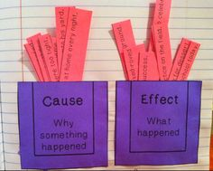 cause and effect lessons - Google Search