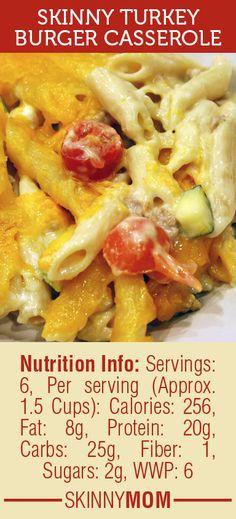 Skinny Turkey Burger Casserole | Skinny Mom | Tips for Moms | Fitness | Food | Fashion | Family