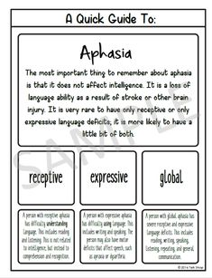 Aphasia handout for speech therapy