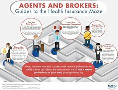 5 reasons to always use a broker. #ACA #Healthcare