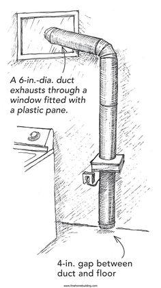 Inspirational Alternative to Dehumidifier for Basement
