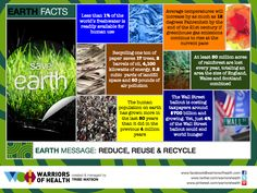 EARTH Facts #warriorsofhealth #reduce #reuse #recycle