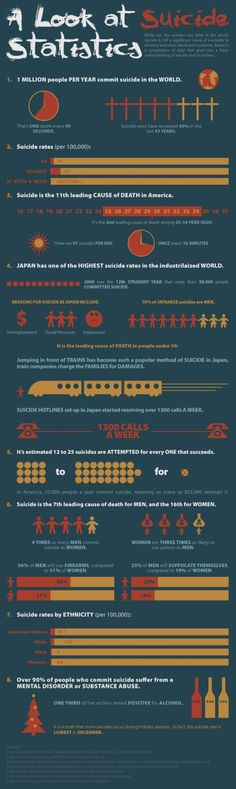 A Look at Suicide Statistics. Sept 10/2013 Suicide Prevention Day