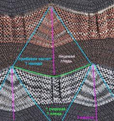 """набрать нечетное число петель для участка с лицевой гладью + 1 петля для участка """"сетка"""" с каждой стороны. это и будет раппорт - (2K+1)+2 петель между розовыми вертикальными полосами 1го ряда.    анализ мотива платья Миссони"""