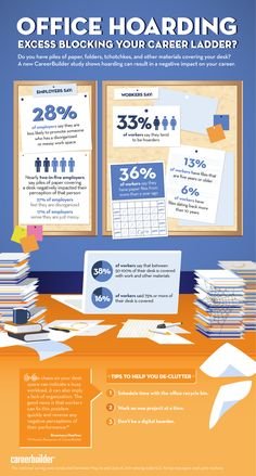 I find this office hoarding infographic hilarious simply because I worked in an office that had the exact opposite culture.  My boss had an extremely messy office, and she felt a messy desk was a sign of a busy, productive employee.  Although I like an orderly environment, I quickly learned to leave a big pile of papers on my desk because it made my boss happy.