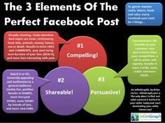 3 elements of the perfect facebook post.