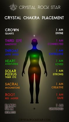 Chakra crystal placement chart with affirmations for each Chakra.  Love the affirmations and am going to use them during meditation!