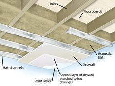 Basement Ceiling Ideas in Drop Down False Ceiling Tiles Grid and Ceiling Planks Options Panels Installation, Decorative Wood Basement Ceiling Idea Deco Studio, Home Studio, Soundproofing Material, Studio Soundproofing, Recording Studio Design, Acoustic Panels, Ceiling Tiles, Sound Proofing, Basement Remodeling