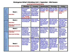 This is a monthly planning grid of mini lessons based on the Curricular Plan for Writer's Workshop Kindergarten written by Lucy Calkins.  You will want/need to read the curricular plan for the necessary background to teach these lessons.  The curricular plan can be downloaded by following this link:  http://www.heinemann.com/products/E04301.aspx