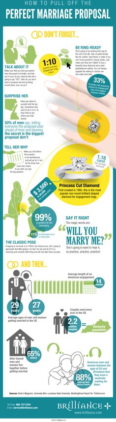 We like to think that we know a thing or two about getting engaged… After all we have helped thousands of couples choose an engagement ring over the years. Our new infographic for the upcoming engagement and wedding season takes into account our many years of experience on getting engaged and what happens next.