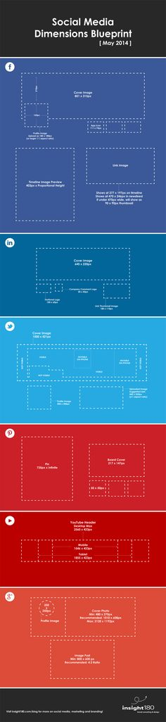 Nieuwe Social Dimensions #infographic met alle afmetingen via @tweetsmania