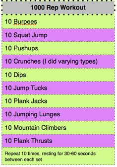 1000 rep workout! Wow