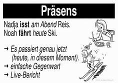 Deutsch lernen - das Präsens