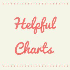 Helpful Charts