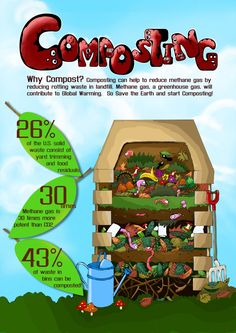 #Composting Step-by-Step >> Discover best methods at http://wiselygreen.com/how-to-make-your-own-compost-a-beginners-guide-to-composting/