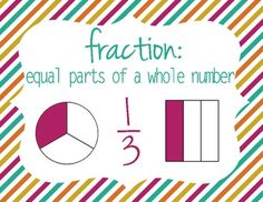 A simple and fun anchor chart for teaching fractions. ...