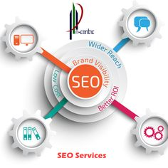 SEO Companies in India  #SEOCompaniesinIndia #SEOCompanies  @ncentric   N-centric technologies India Pvt. Ltd Company is one of the top leading SEO Companies in India. Our enhancing effort in SEO makes us one of the prominent amongst plenty of companies. Our affordable services keep us special amongst several other companies.