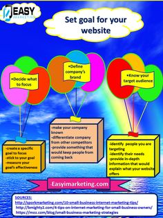 Tip of the day - Set goal for your website.