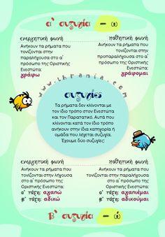 Γλώσσα - Γραμματική: ''Συζυγίες''