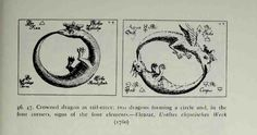 """Images from Carl Jung's """"Psychology and Alchemy,"""" Alchemy, Alchemist"""
