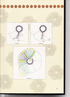 La Dentelle Duchesse - Initiation - rosi ramos - Picasa Web Album Bobbin Lacemaking, Bobbin Lace Patterns, Lace Making, Needlework, Album, Crafts, Google, Bobbin Lace, Embroidery