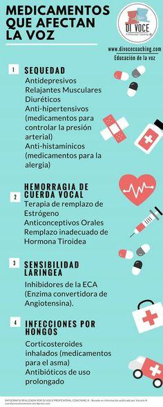 Los medicamentos y la voz