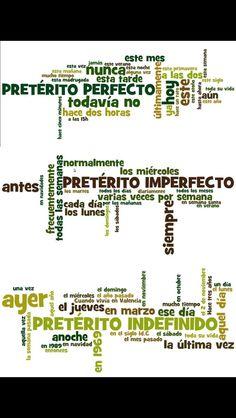 LOS PRIMEROS TIEMPOS DEL PASADO DEL ESPAÑOL. UN TEMA APASIONANTE Y UN RETO PARA LOS ALUMNOS #A2-B1 #PASADOS