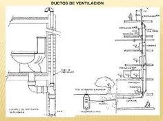 Related image Plumbing Installation, Toilet, House Plans, Floor Plans, Diagram, How To Plan, Image, Home, Bathroom