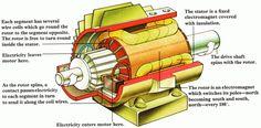 electric motor 17