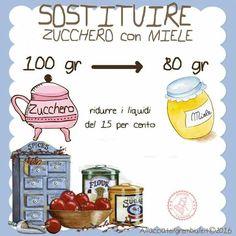 Sostituire zucchero con miele