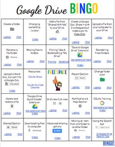 Choice boards for Teacher PD First Year Teaching, Teaching Tips, Instructional Coaching, Instructional Technology, Teacher Education, Bilingual Education, Grade 6 Math, Google Classroom, Classroom Ideas