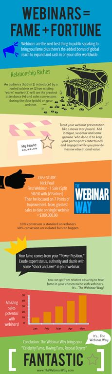 #Webinars = Fame + Fortune via @thewebinarway