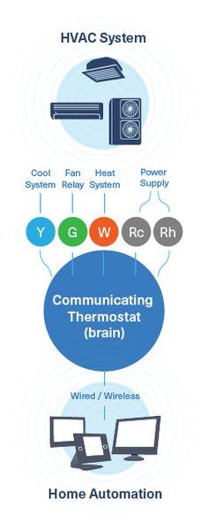 20 best outdoor boiler installation diagrams images boiler