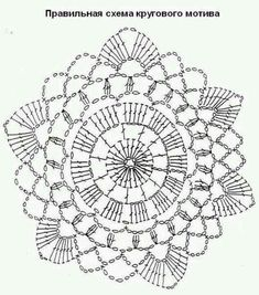 Crochet doily + diagram, both of my grandmothers crocheted doilies; wish I had learned how while they were still here.
